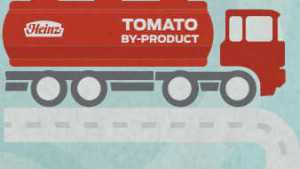 Ford, Heinz Motivated To Turn Tomatoes Into Auto Parts