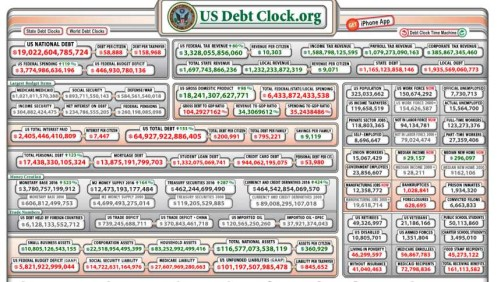 Time Is Running Out As National Debt Clock Ticks Away [Opinion]