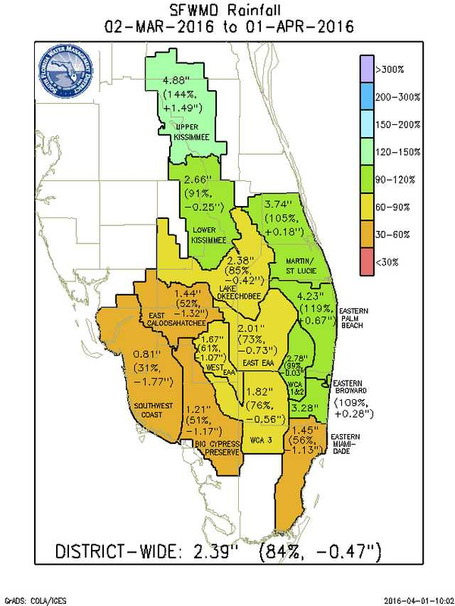 map/graphic for March 2016 rainfall totals in South Florida
