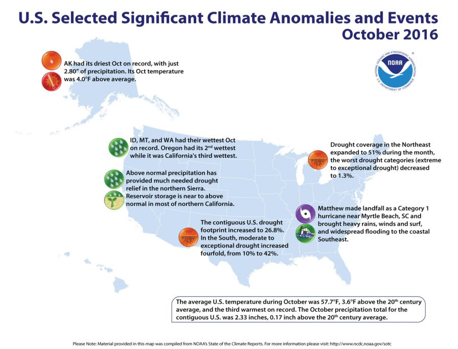U.S. map of significant climate events that occurred in October 2016 (Image credit: NOAA NCEI)