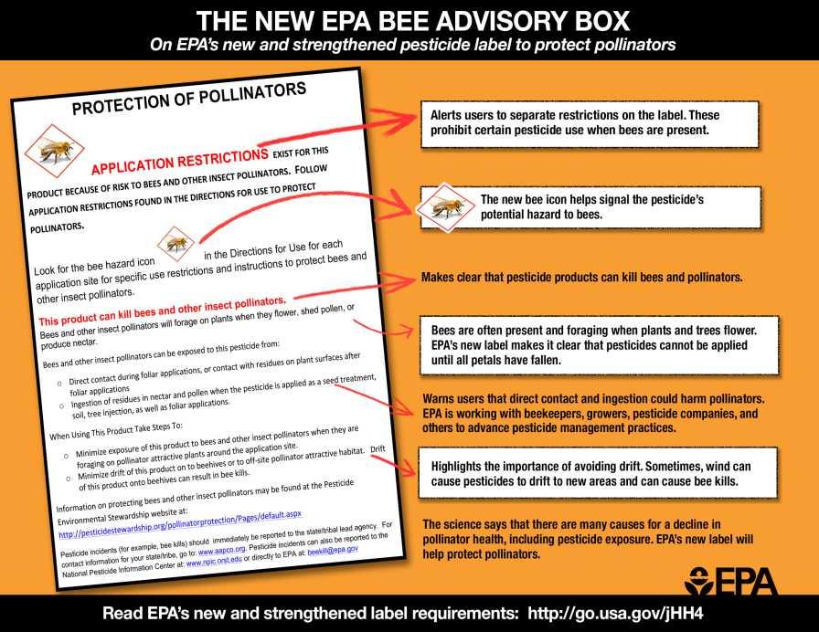 New EPA bee advisory box