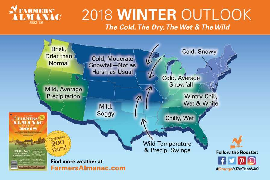 How Wicked Will Winter 2018 Be in the US Growing Produce