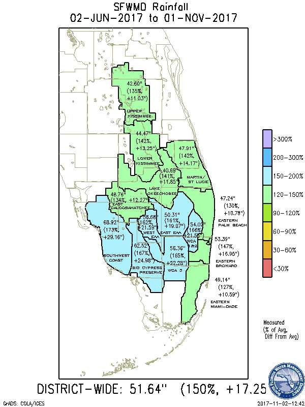 2017 South Florida Water Management District wet season rainfall map