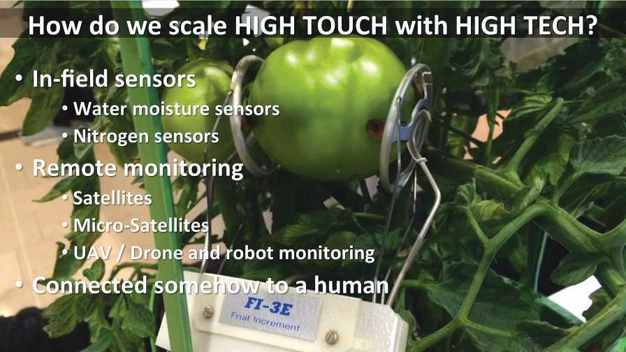 GenNext Growers field sensors