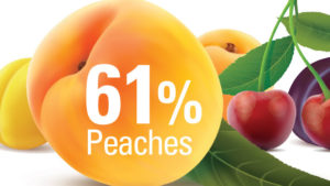 Weather Wreaks Havoc on Stone Fruit Season